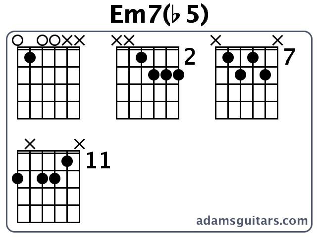 E Flat Major Chord Guitar