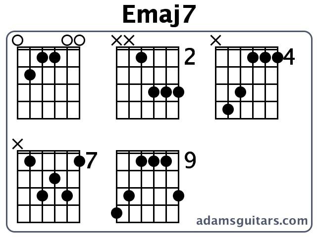 E Flat Minor 7 Guitar Chord