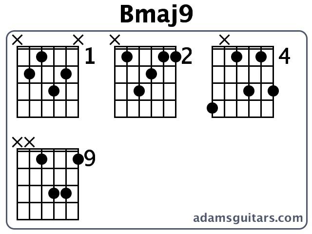Nice A Flat 7 Guitar Chord Image - Beginner Guitar Piano Chords ...