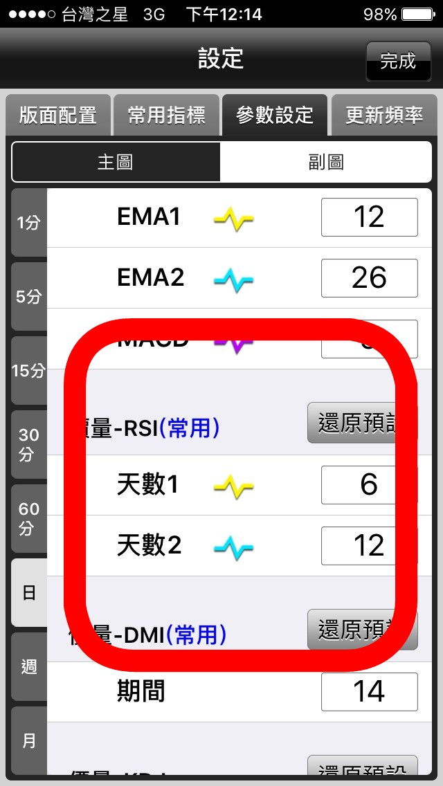 Q&A:手機設定MA均線/BBAND布林技術指標圖解 – Fundasu