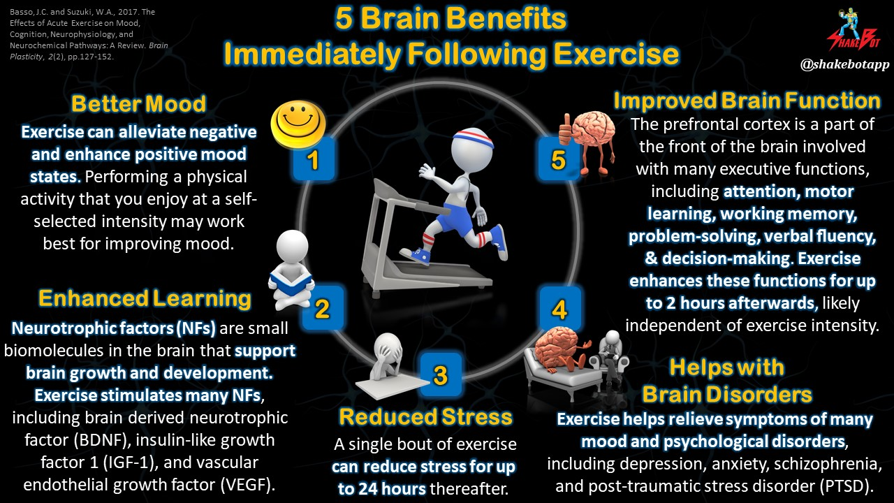 5 Ways Exercise Immediately Benefits Your Brain