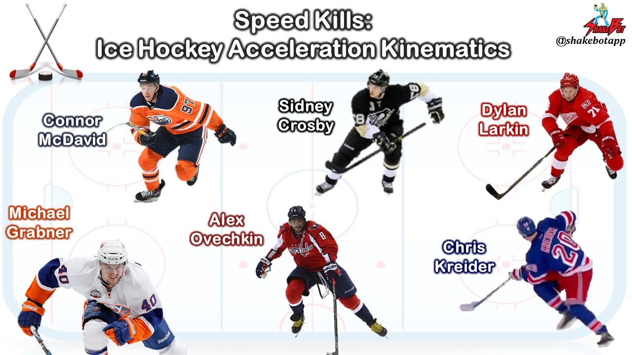 On-Ice Acceleration Technique: How to Get a Leg Up on the Competition