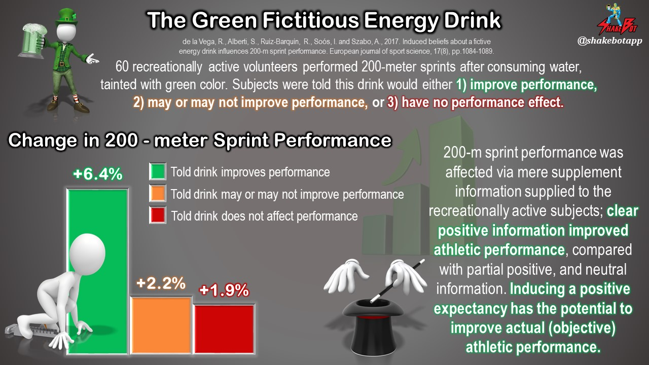 This Green Drink Makes You Run Faster