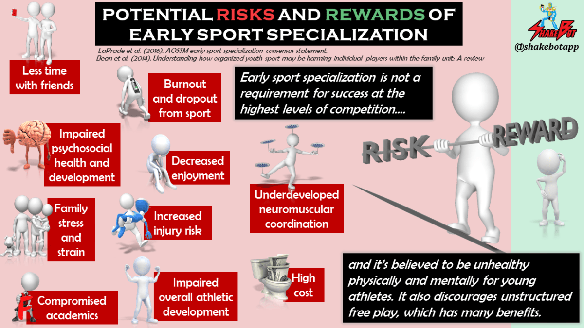 Early-Sport-Specialization-Risks-and-Rewards