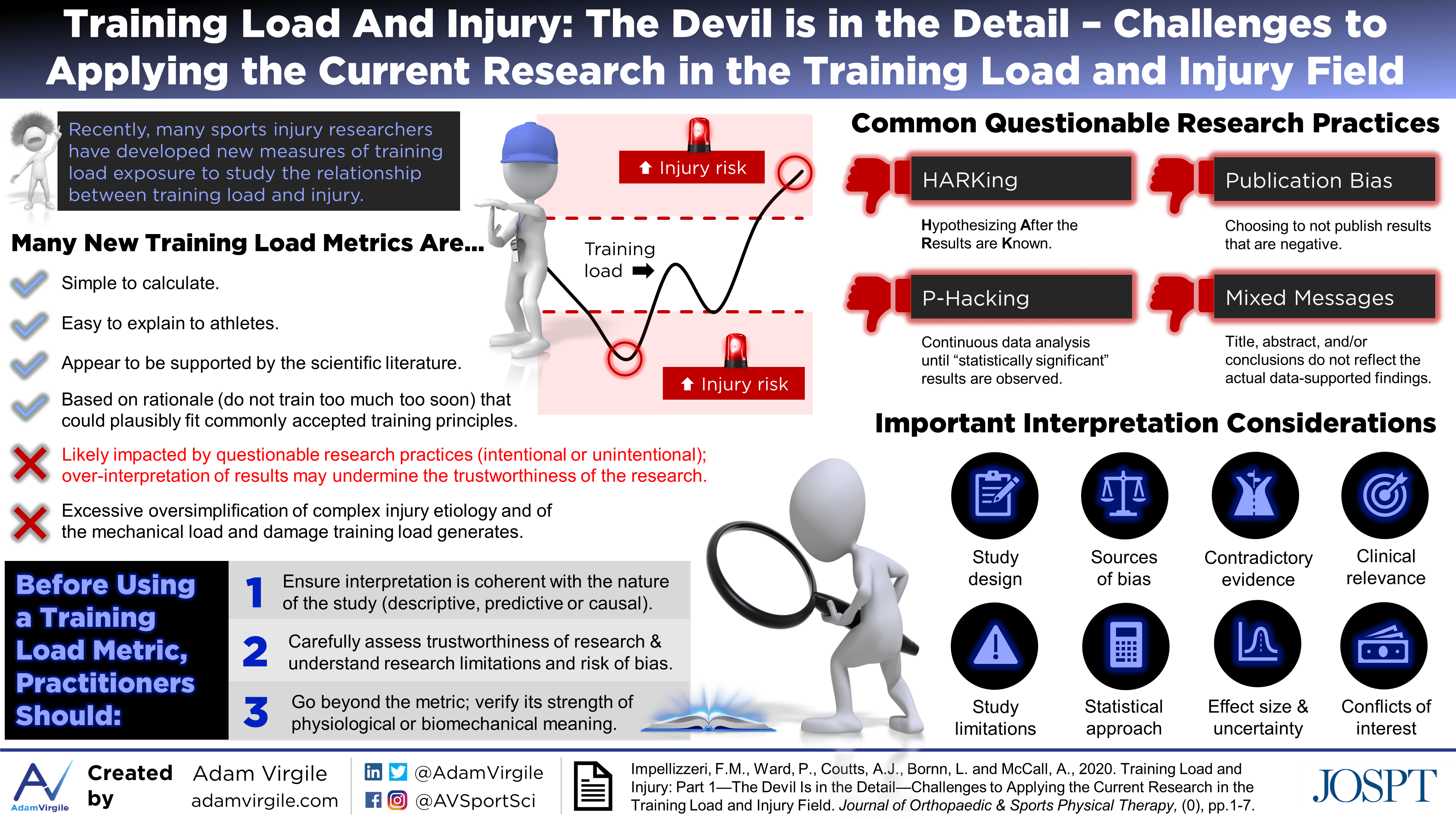 Training Load And Injury: The Devil is in the Detail – Challenges to Applying the Current Research in the Training Load and Injury Field