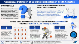 Consensus Definition of Sport Specialization in Youth Athletes Using a Delphi Approach