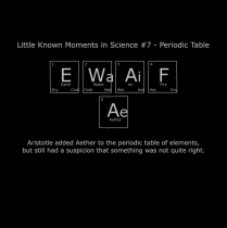 Aristotle's Periodic Table