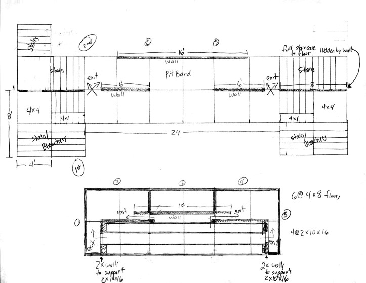 set-design-1