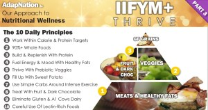 IIFYM+ THRIVE – AdapNation's Approach to Nutritional Wellness [PART 3]