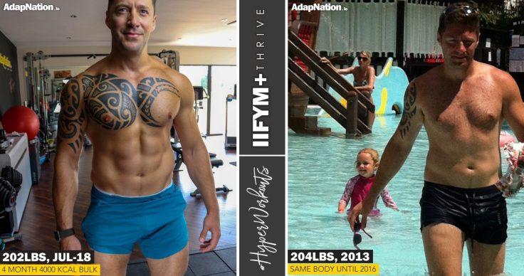 Steve Katasi Body Transformation