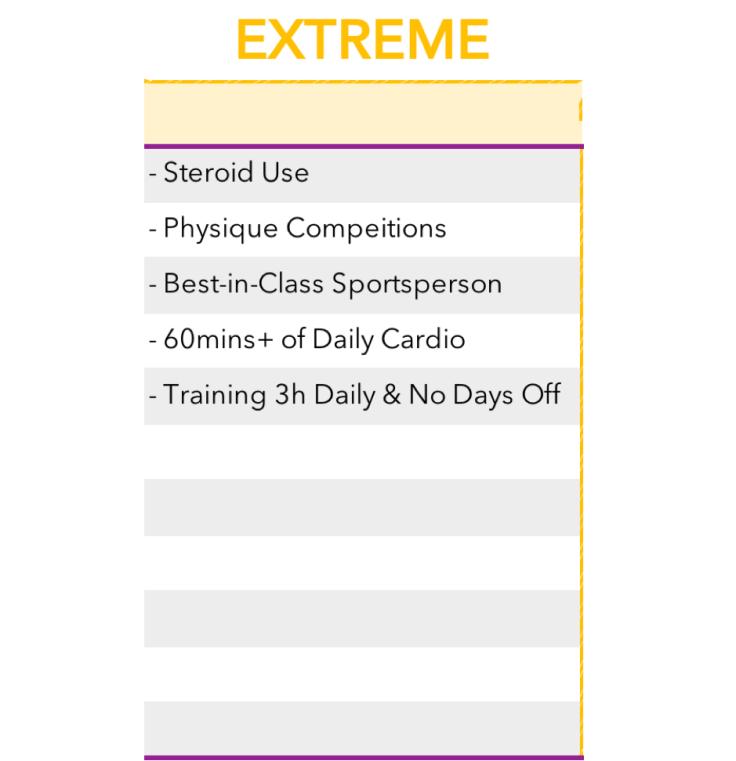 AdapNation's #BeYourBest Self-Optimisation Journey - Exercise Extreme