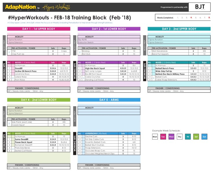 FEB-18 #HyperWorkouts - 5-Day Upper, Lower Arms Split with Undulating Periodisation