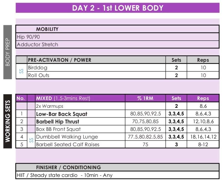JAN-18 #HyperWorkouts - Day 2 - 1st Lower