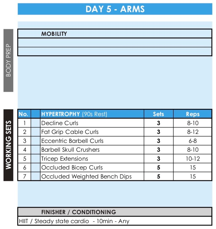 MAR-18 #HyperWorkouts - Day 5 - Arms