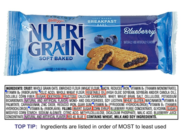Reading Ingredient Labels