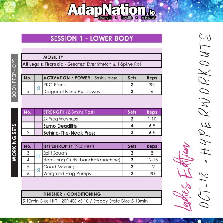 LADIES OCT-18 #HyperWorkouts - Day 1