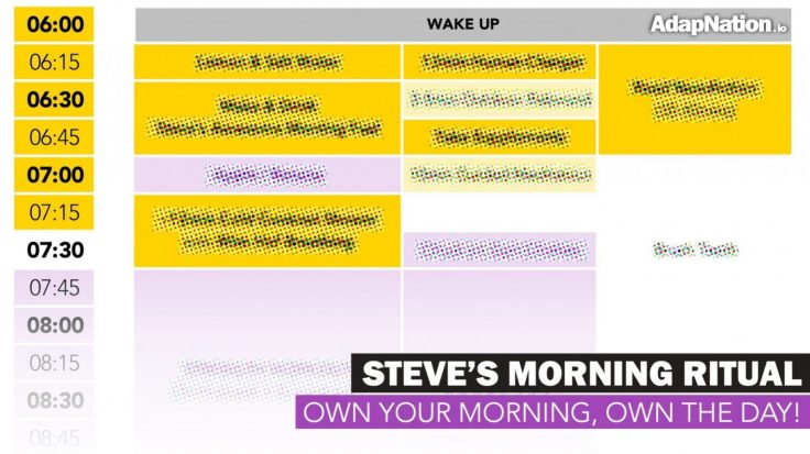 Steve's Morning Ritual – Own Your Morning, Own The Day!