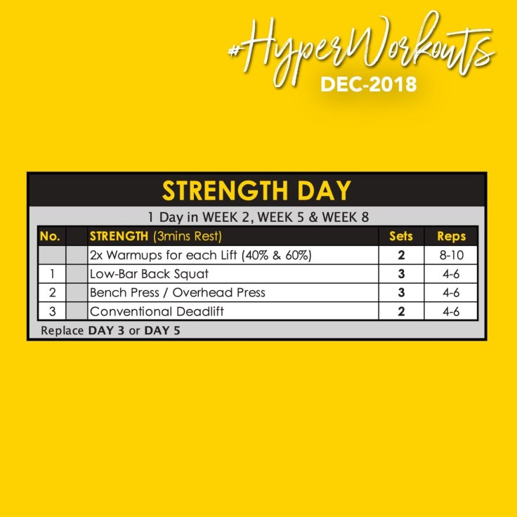 Gents Dec-18 #HyperWorkouts Strength day