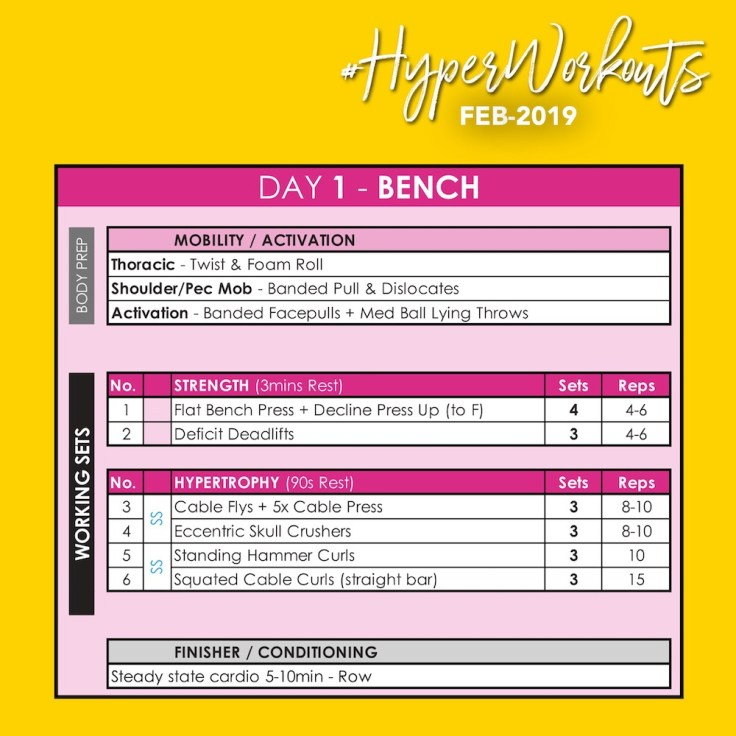 FEB-19 #HyperWorkouts Day 1