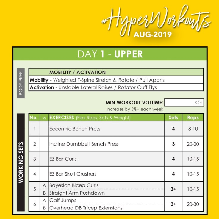 AUG-19 #HyperWorkouts DAY 1 - Weight Lifting Gym Workout Plan & Gym Program