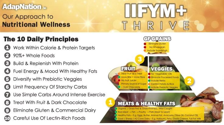 IIFYM+ Thrive Principles - Detailed