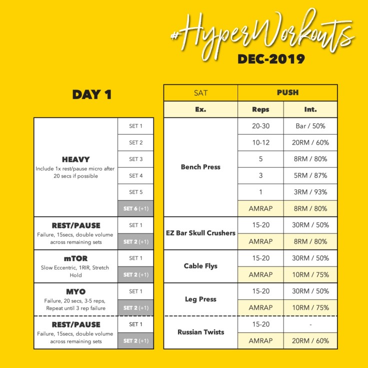 DEC-19 #HyperWorkouts Day 1