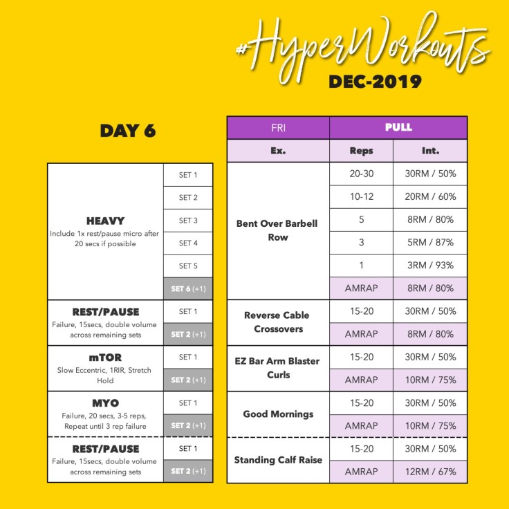 DEC-19 #HyperWorkouts Day 6