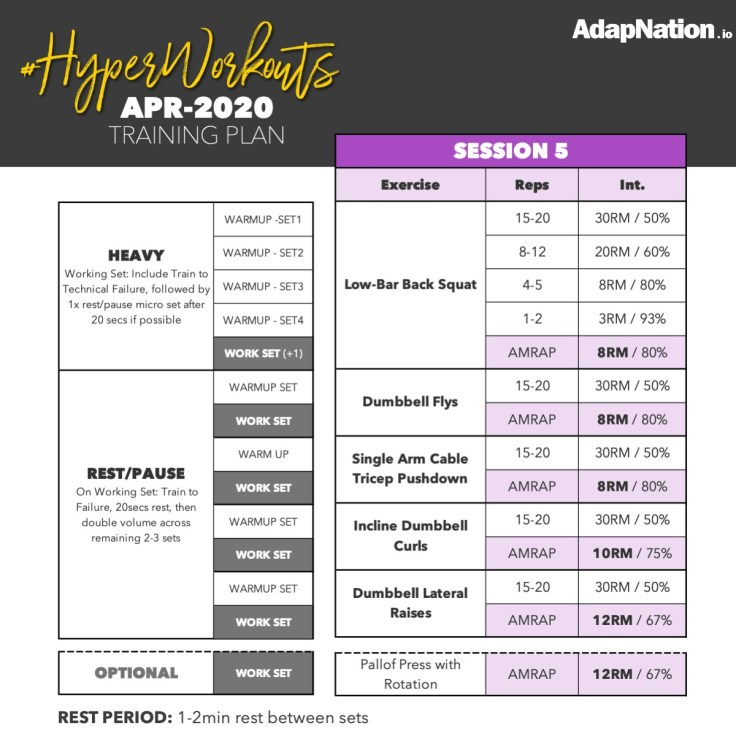 APR-20 #HyperWorkouts Training Plan - Day 5