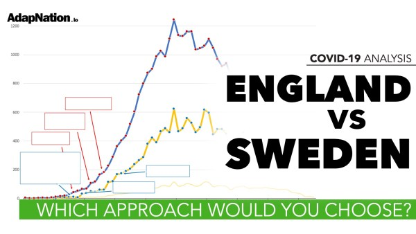 How is England's Pandemic Response Comparing to Sweden's?