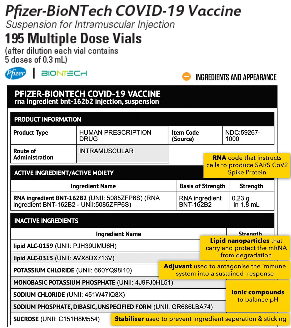 Pfizer mRNA covid vaccine ingredients