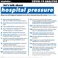 NHS England COVID Pressure Points