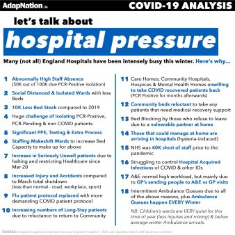 The Inside Track on NHS Hospital Pressure