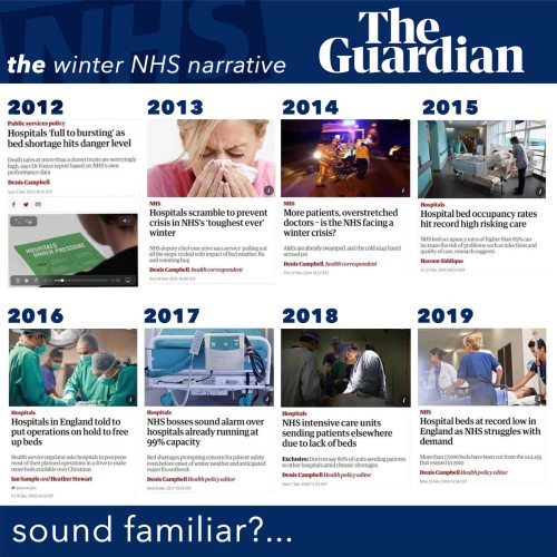 Same NHS headlines, different year…