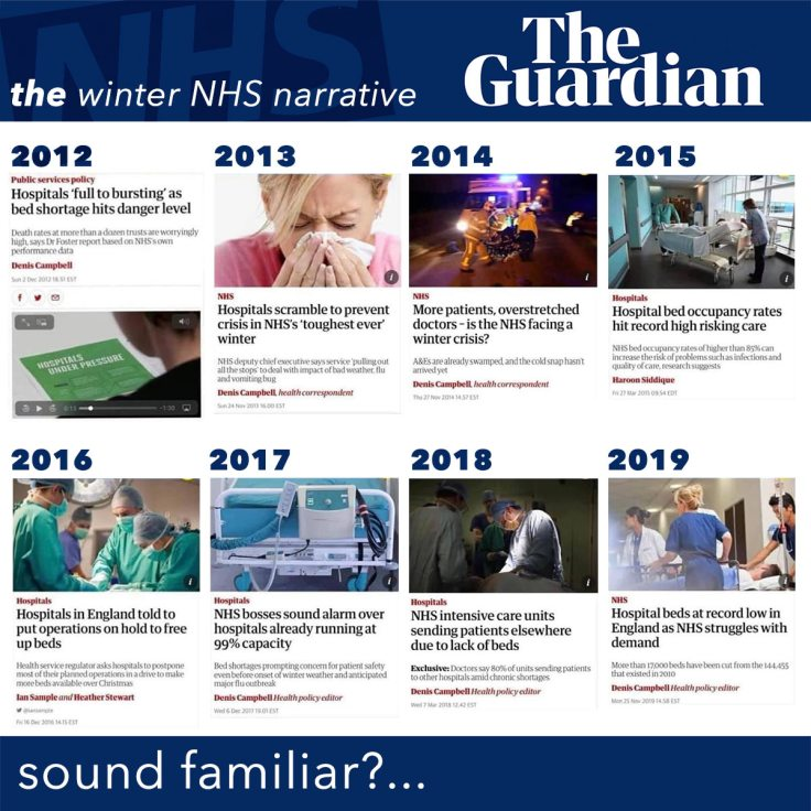 The UK winter NHS narrative