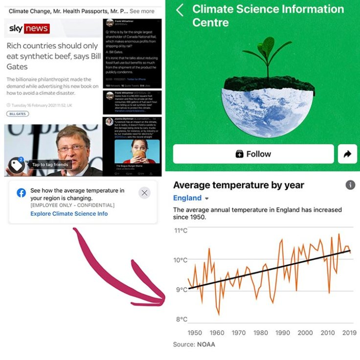 Facebook promoting Climate Change Proactively