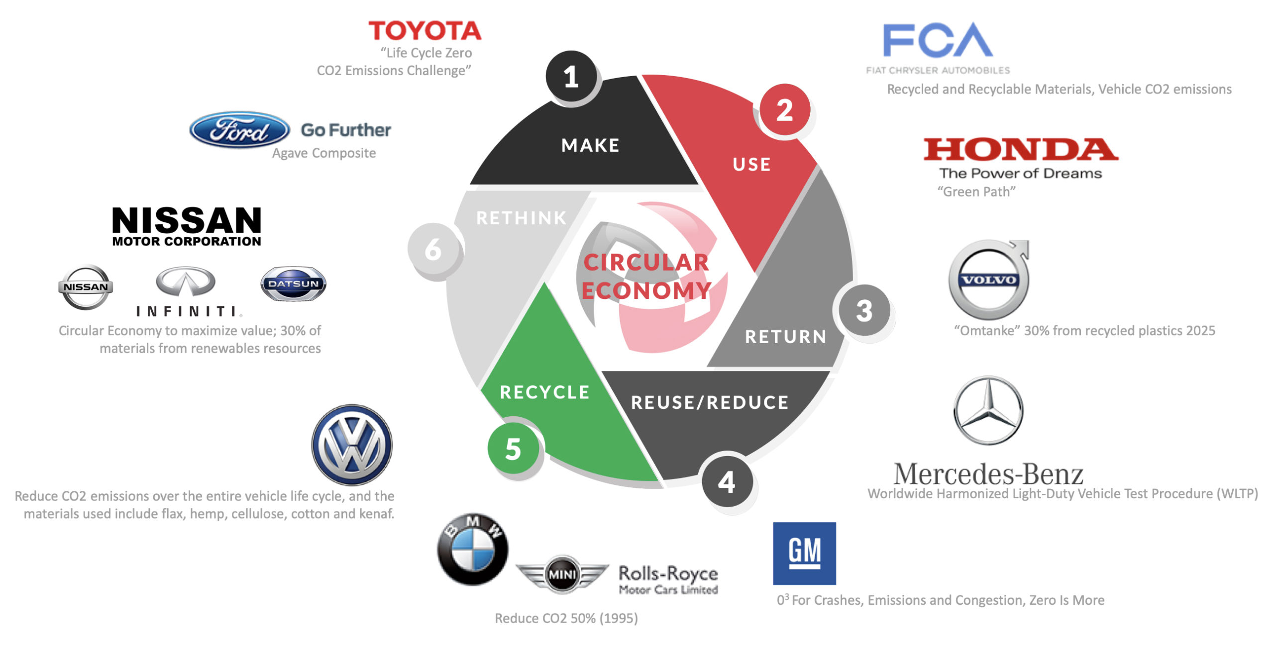 Circular Economy Adapt Advanced Plastic Technologies