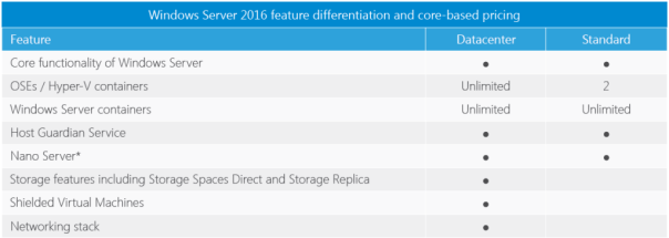 windows-server-2016-1-1024x365