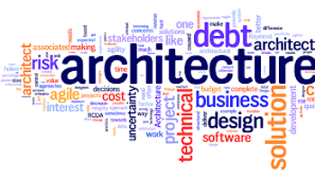 How is Enterprise Architecture used to enable IT strategy in a business?