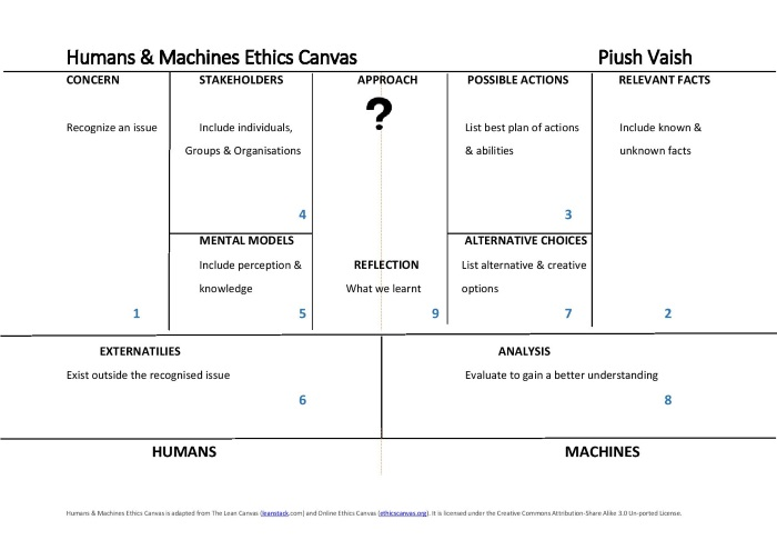 human-machines-ethics-canvas_2