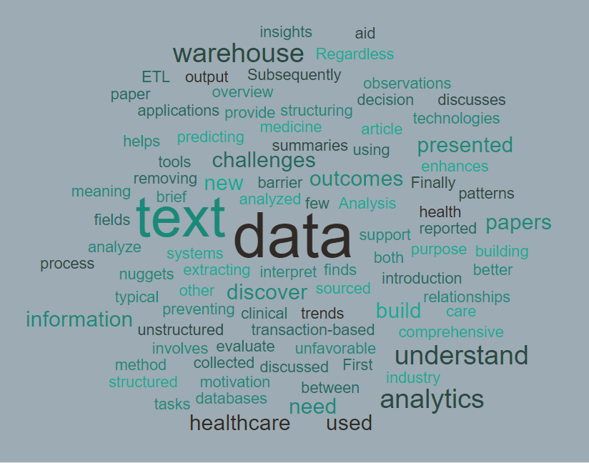 Text Analytics in the Healthcare Industry: Data Warehousing and Applications