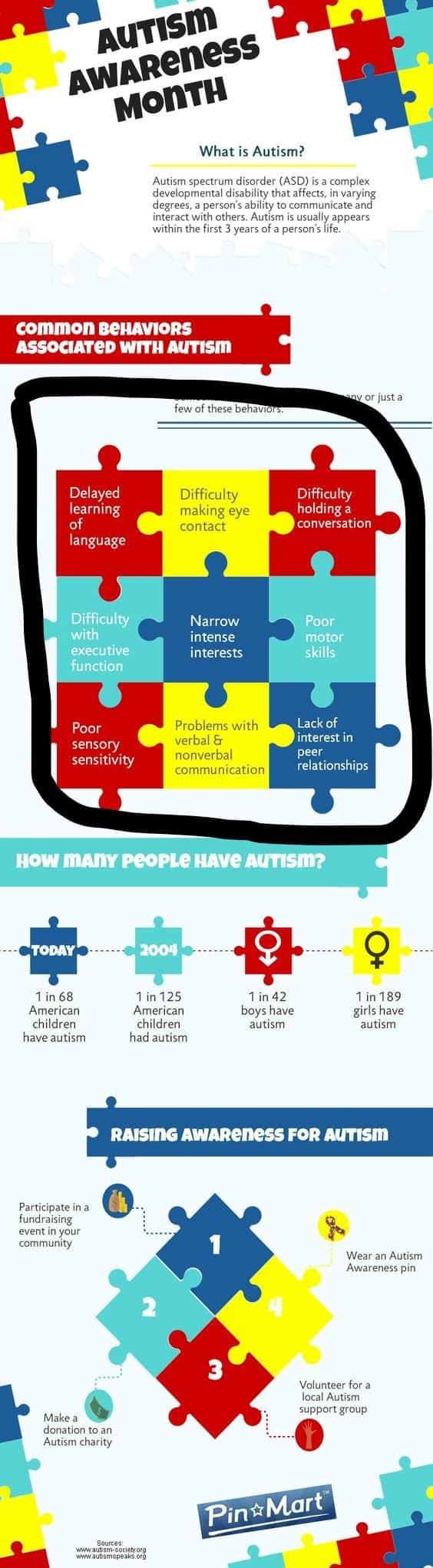ableist autism infographic