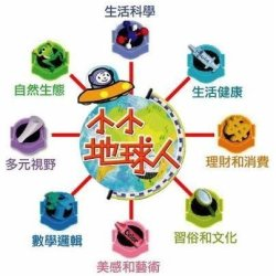 小小地球人 八個面向 泛亞文化