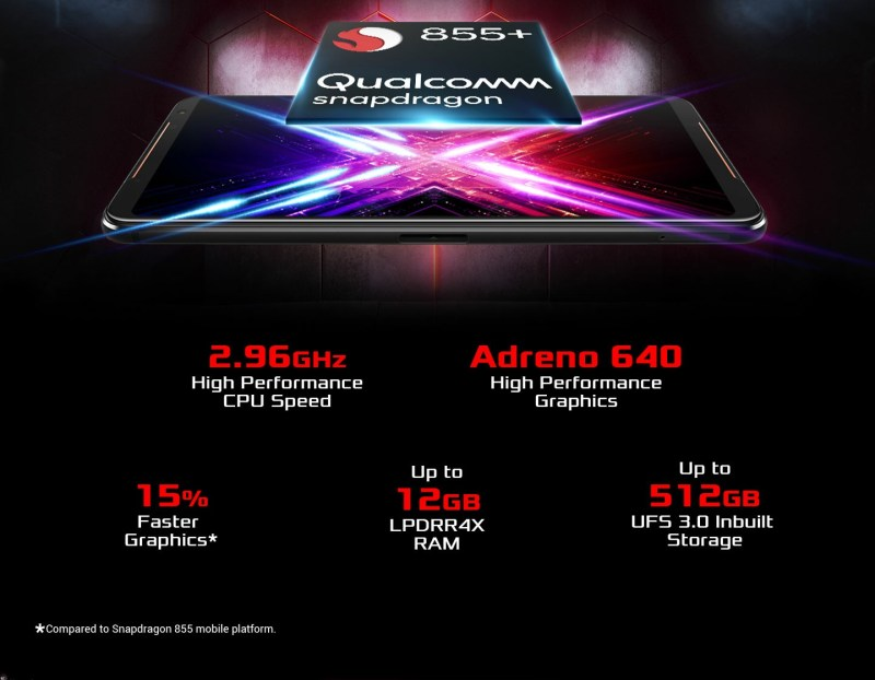 Great processor! The ASUS Rog II uses a Qualcom Snapdragon 855+