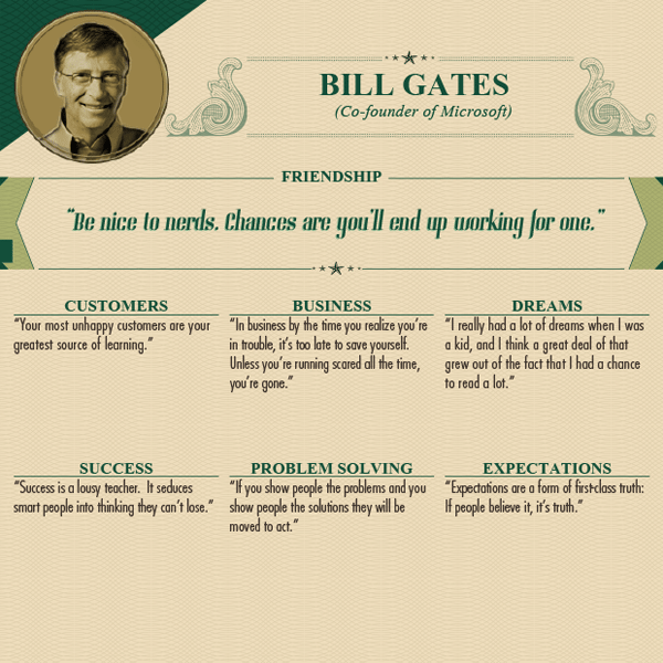 Worlds Wealthiest Advice - Bill Gates