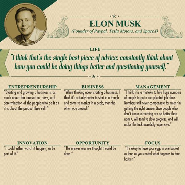 Worlds Wealthiest Advice - Elon Musk