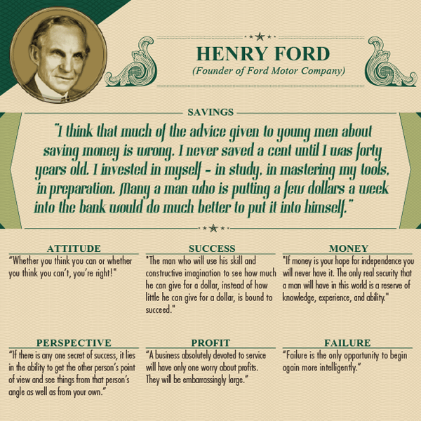 Worlds Wealthiest Advice - Henry Ford