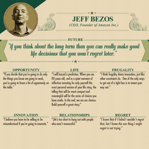 Worlds Wealthiest Advice - Jeff Bezos