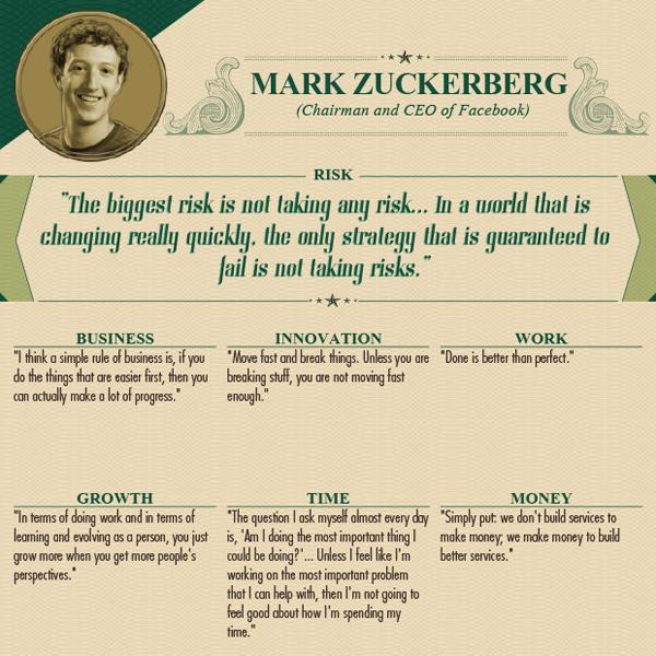 Worlds Wealthiest Advice - Mark Zuckerberg