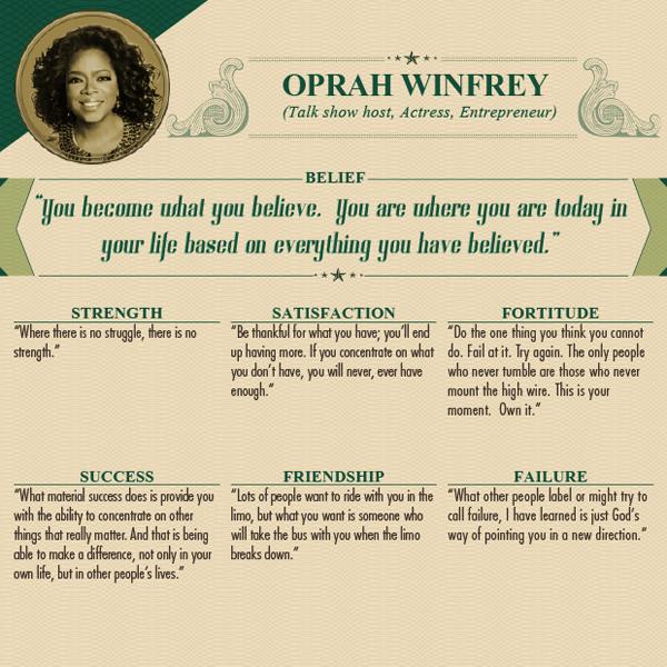Worlds Wealthiest Advice - Oprah
