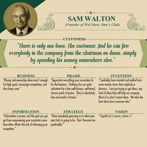 Worlds Wealthiest Advice - Sam Walton